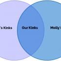 The Venn of Desires